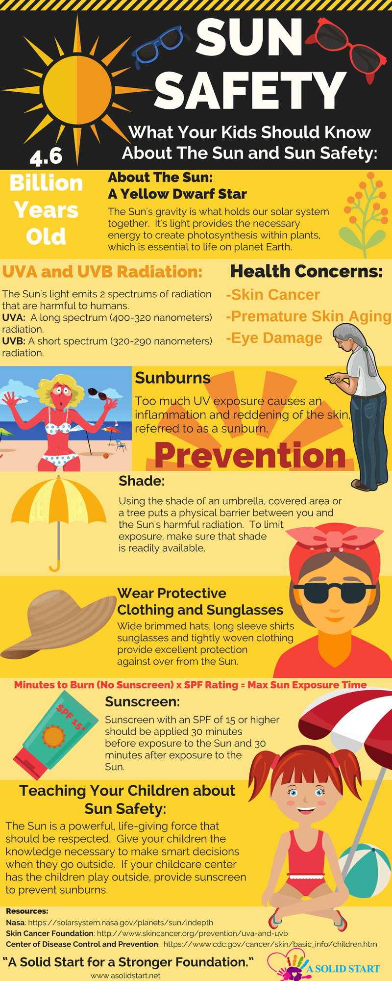 sun safety Leaders and soldiers should understand that sun safety and the prevention of heat injuries are vital to sustaining combat power leaders must continually be aware of the condition of their soldiers and be especially alert for signs and symptoms of heat and sun injuries.